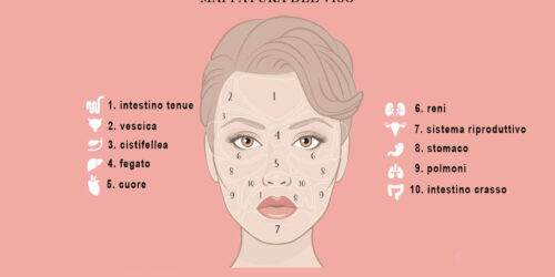Cosa può rivelare il tuo viso sulla tua salute